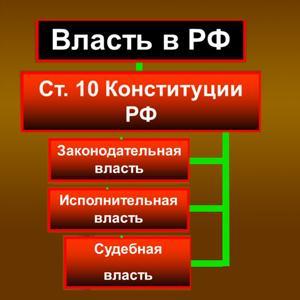 Органы власти Базарных Матаков