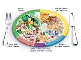 Лесная быль - иконка «питание» в Базарных Матаках